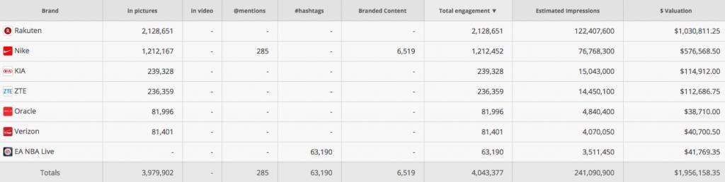 Blinkfire Sponsorship Chart