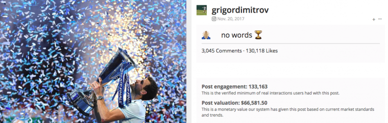 Grigor Dimitrov ATP Finals Winner