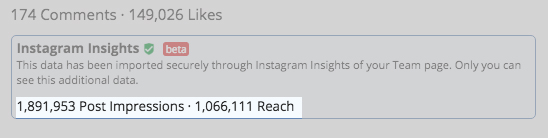 Blinkfire Instagram Insights Post