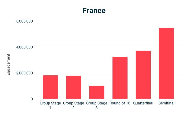 France (2)