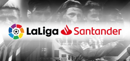 By The Numbers: FC Barcelona and Real Madrid Lead LaLiga in Social Media Engagements