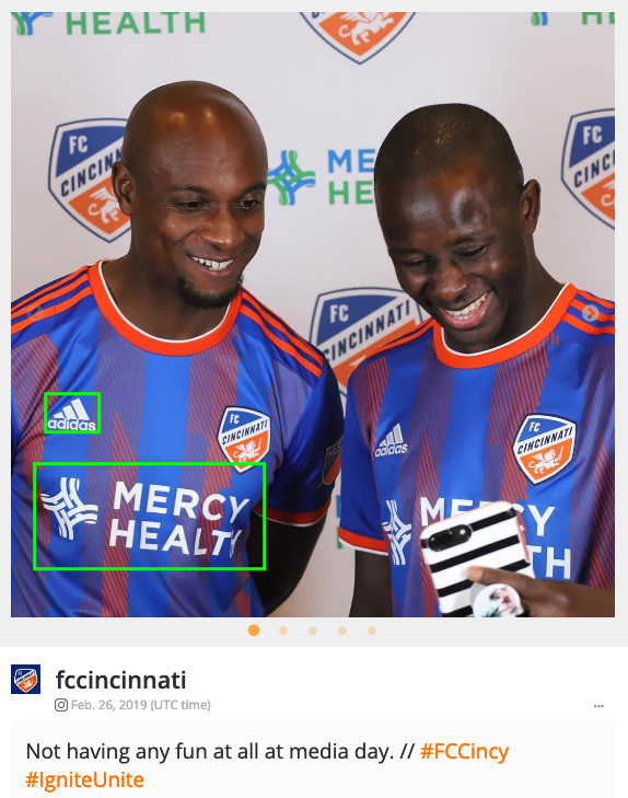 FC Cincinnati Blinkfire Analytics