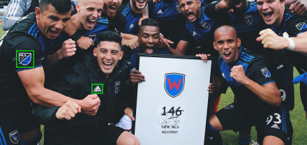 The San Jose Earthquakes & Chris Wondolowski Break Records