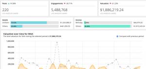 Sponsorship and metrics enhancements