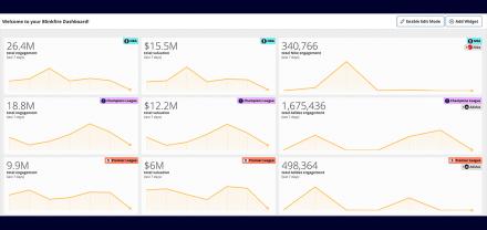 What's New at Blinkfire Analytics: Customizable Dashboard