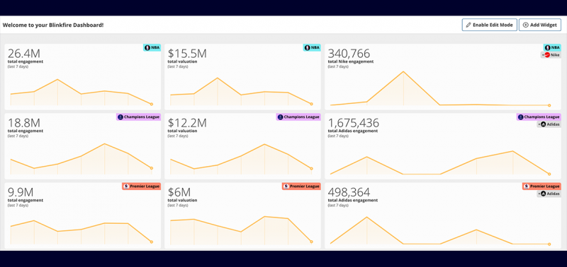 What's New at Blinkfire Analytics: Customizable Dashboard