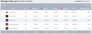 Blinkfire Analytics Global Ranking