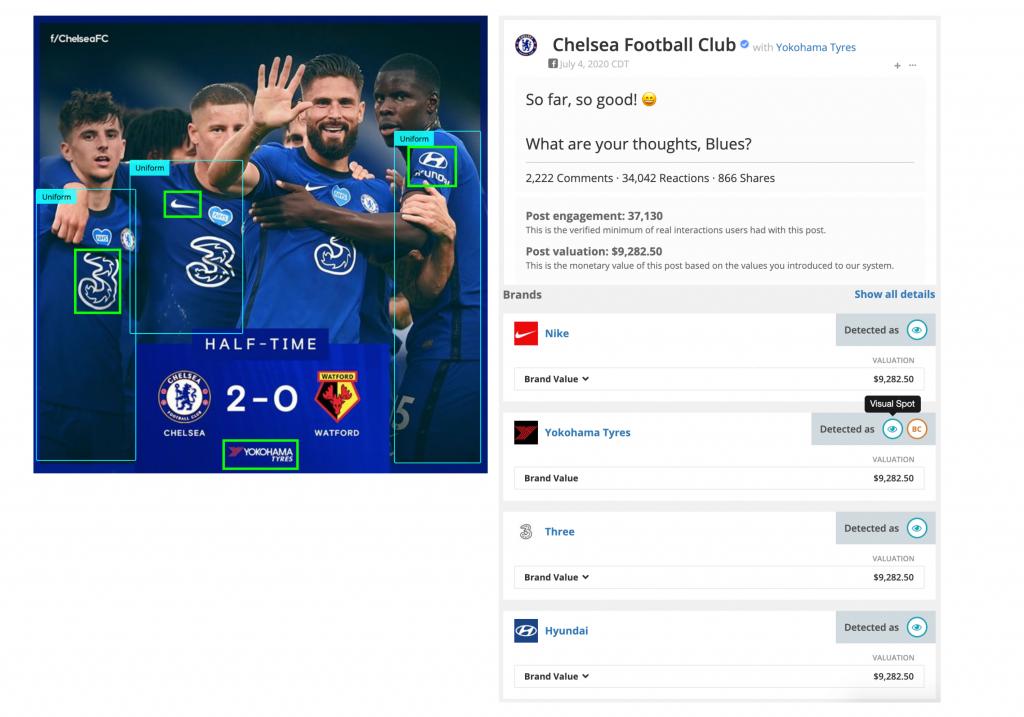 Chelsea FC Score Graphic