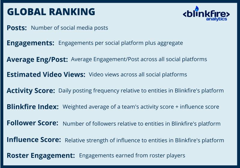 Blinkfire Index (7)