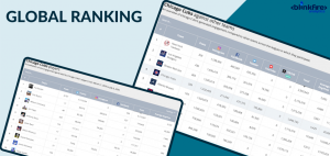 Global Ranking Blinkfire Analytics