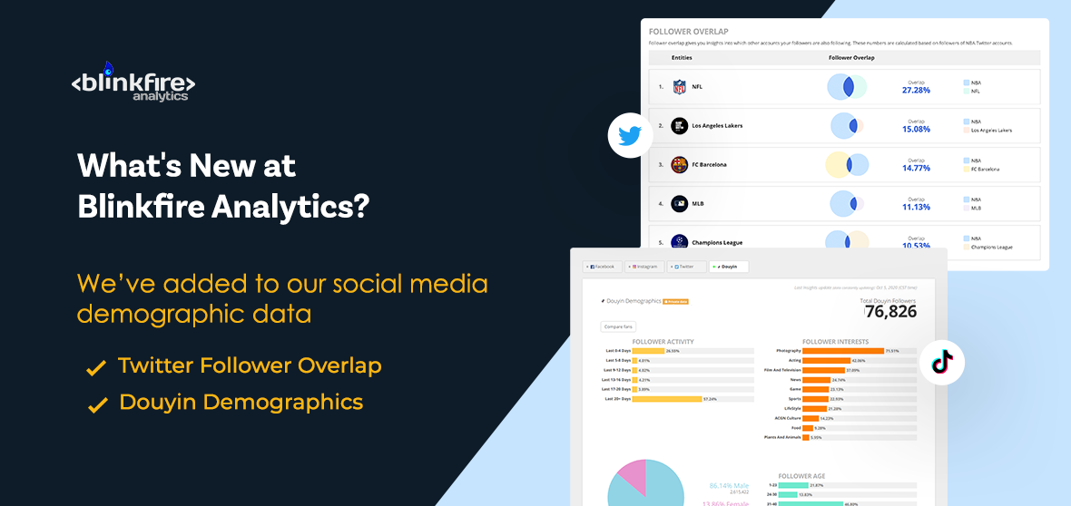 What's New at Blinkfire Analytics: Twitter Follower Overlap & Douyin Demographics